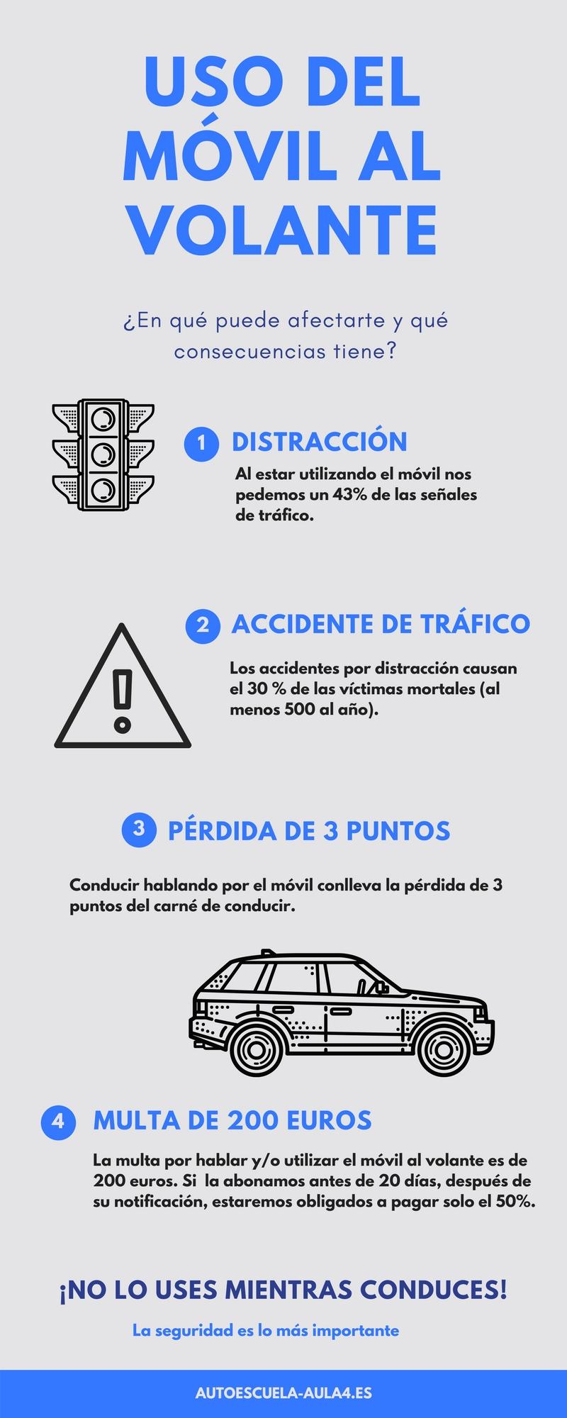 peligros del uso del móvil al volante