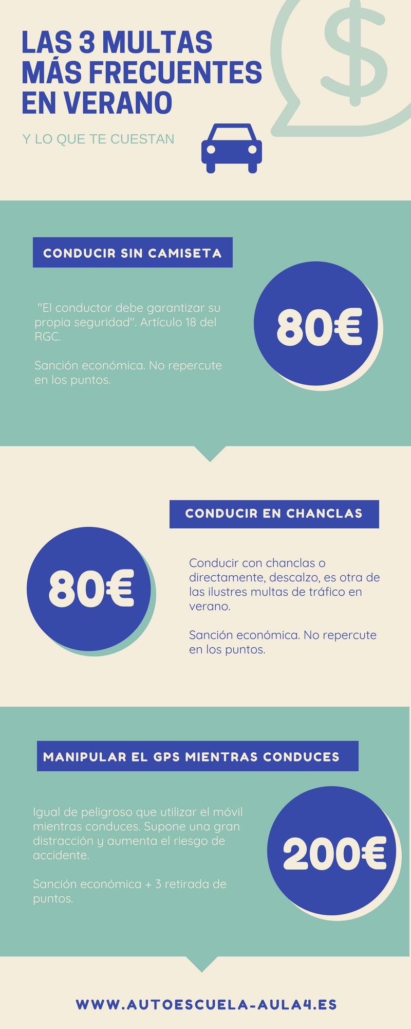 infografía a modo de resumen de las multas típicas en verano