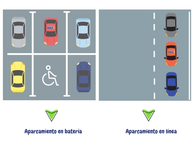 aparcamiento en batería y aparcamiento en línea