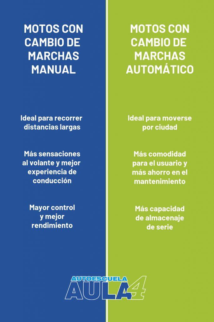 Las motos automáticas presentan diversas ventajas respecto a las que poseen un cambio de marcha manual.